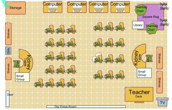 Individual Comprehensive Plan